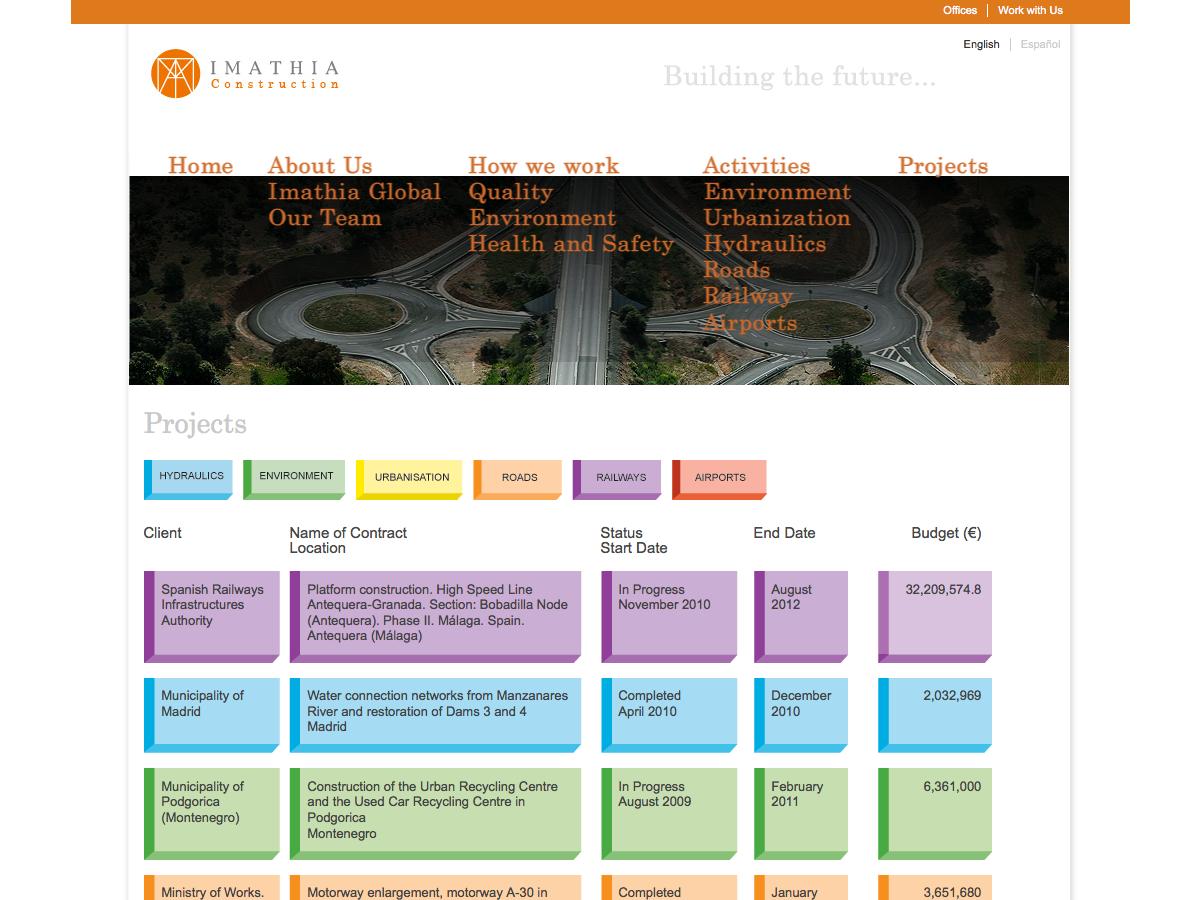 Imathia Construction - Projects